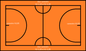 misure campo da basket